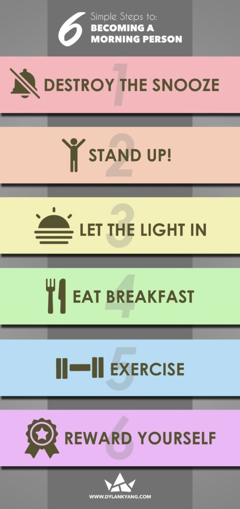 6SimpleStepsToBecomingAMorningPerson-DKY-Infographic