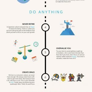Happiness Equation Infographic