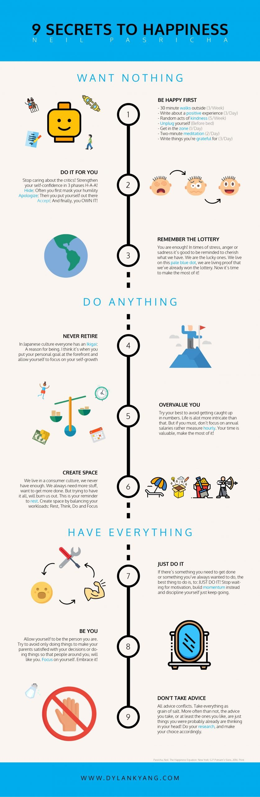 Dylankyang - The Happiness Equation - Infographic